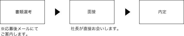 webdesigner01